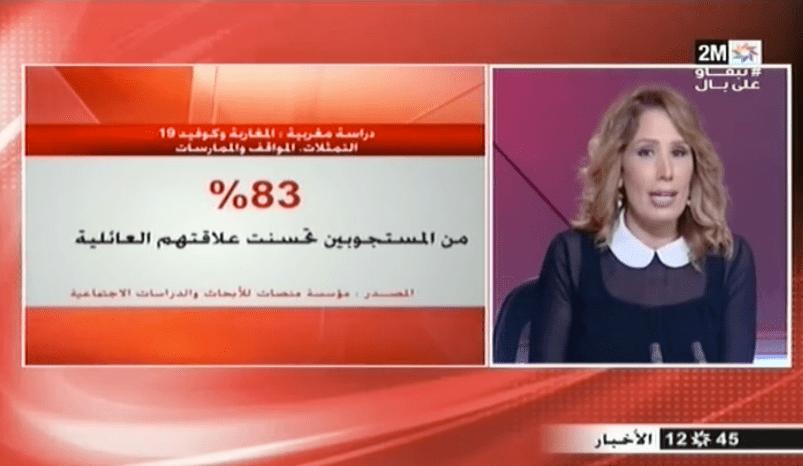 دراسة منصات حول كوفيد على القناة الثانية المغربية